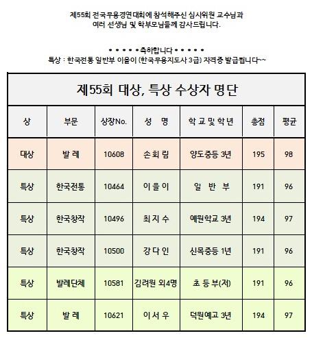 사본 -수상자명단.jpg